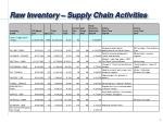 raw inventory supply chain activities