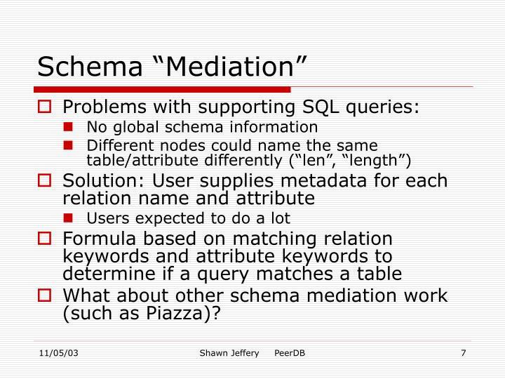 """Schema """"Mediation"""""""