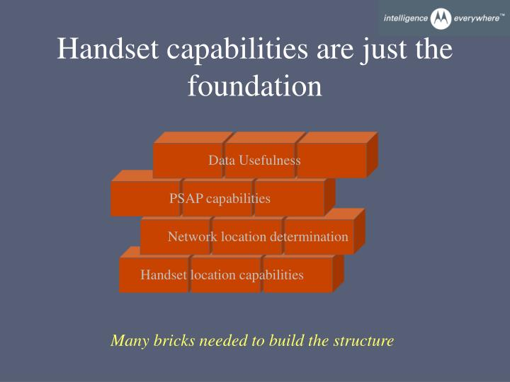 Handset capabilities are just the foundation