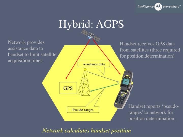 Hybrid: AGPS