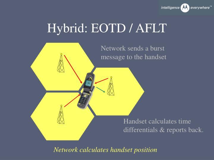 Hybrid: EOTD / AFLT
