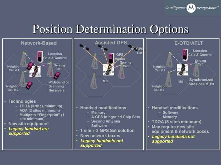 Position Determination Options