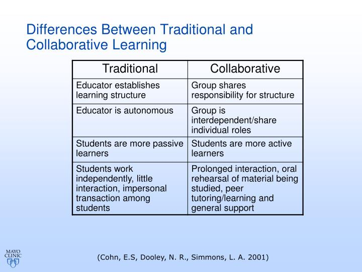 Differences Between Traditional and Collaborative Learning