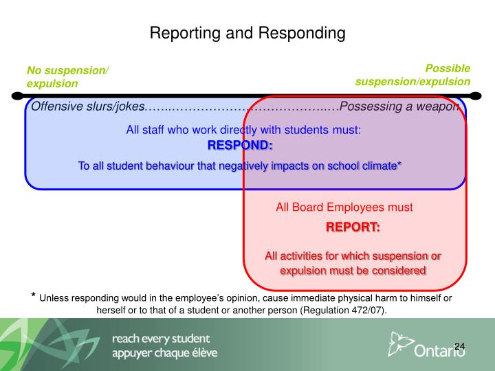 Reporting and Responding