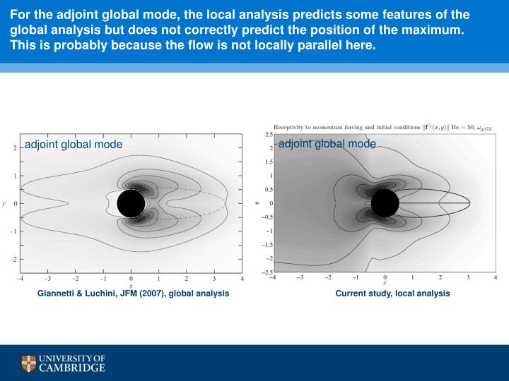 For the adjoint global mode, the local analysis predicts some features of the global analysis but does not correctly predict the position of the maximum. This is probably because the flow is not locally parallel here.
