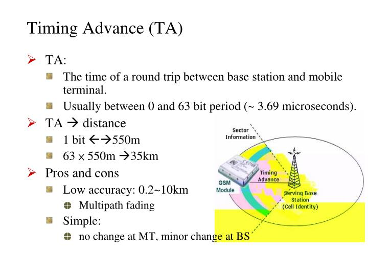 Timing Advance (TA)