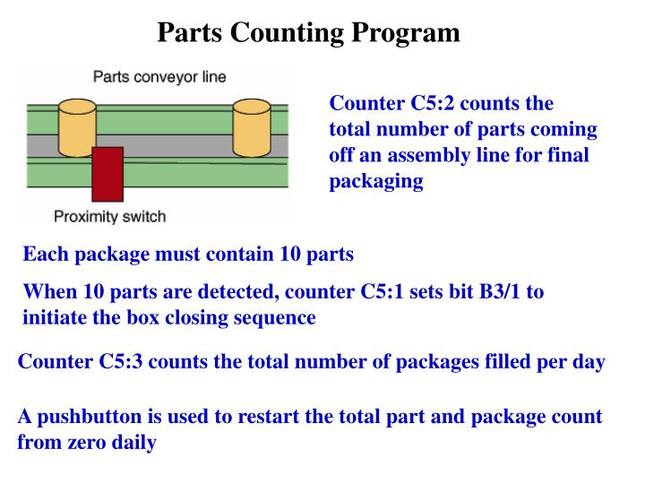 Parts Counting Program