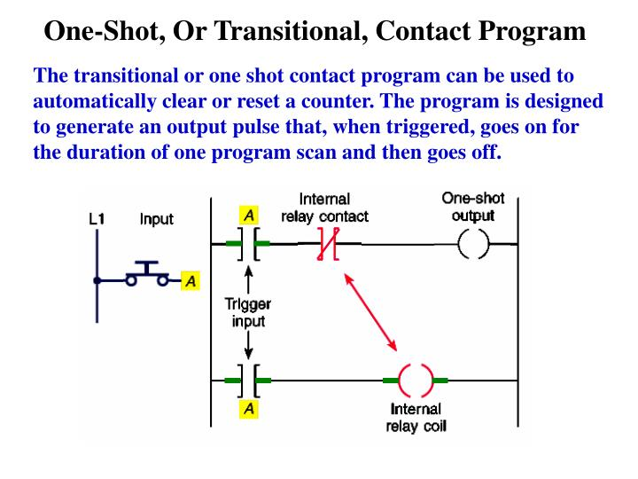 One-Shot, Or Transitional, Contact Program