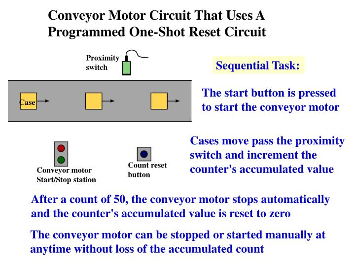 Conveyor Motor Circuit That Uses A