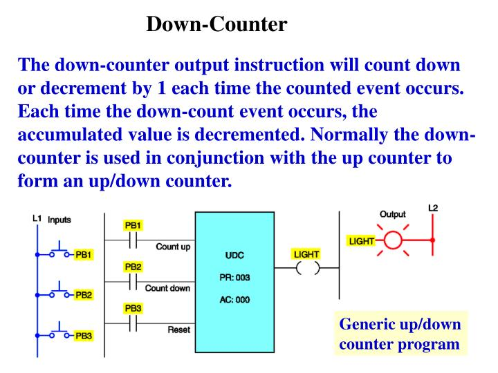 Generic up/down counter program