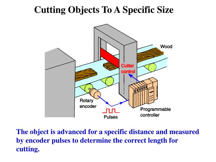 Cutting Objects To A Specific Size