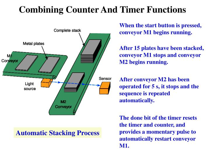Combining Counter And Timer Functions