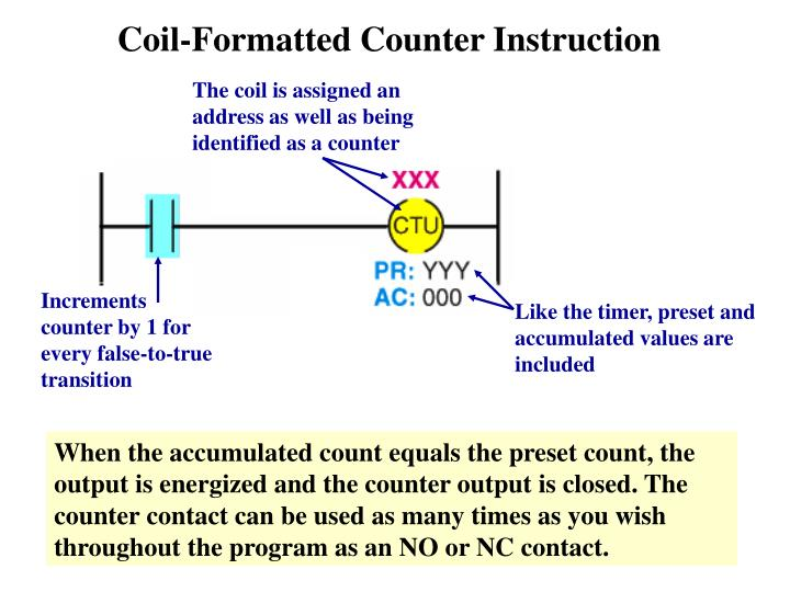 The coil is assigned an address as well as being identified as a counter