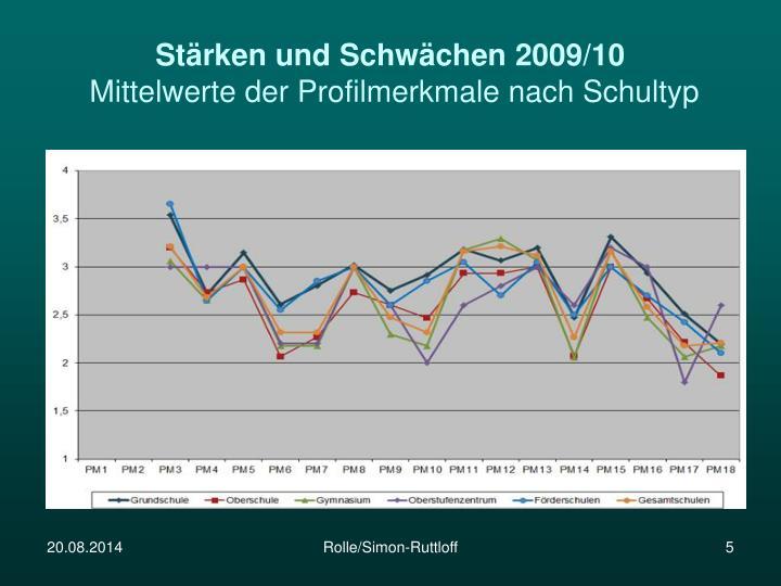 Stärken und Schwächen 2009/10