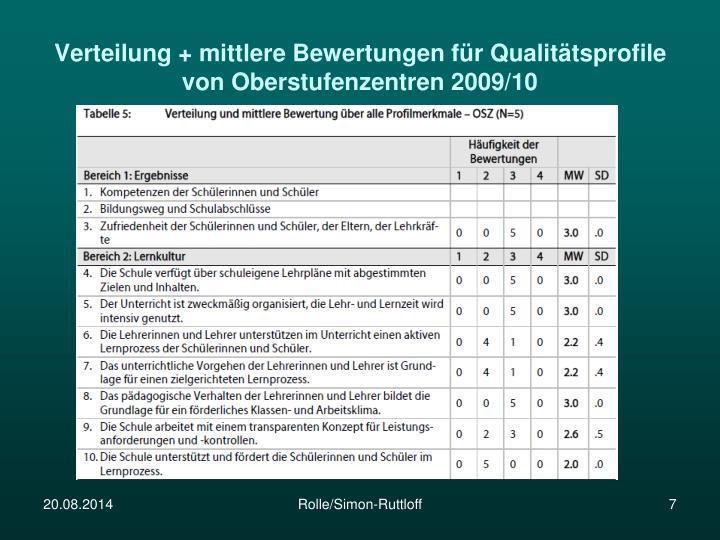 Verteilung + mittlere Bewertungen für Qualitätsprofile