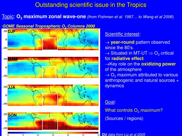 Outstanding scientific issue in the Tropics
