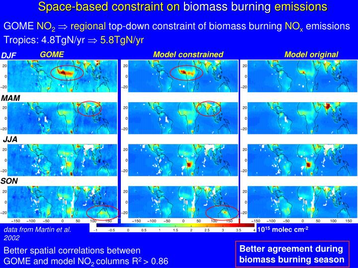 Space-based constraint on