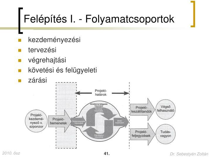 Felépítés I. - Folyamatcsoportok
