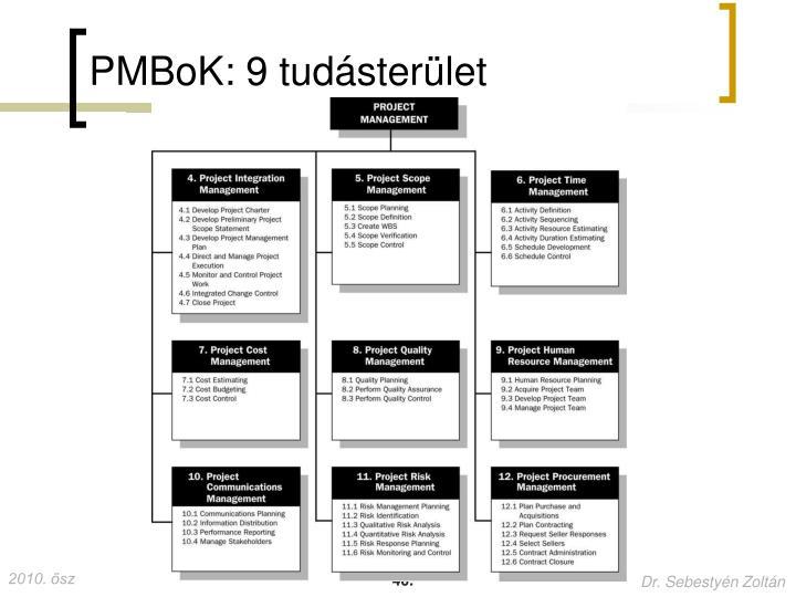 PMBoK: 9 tudásterület