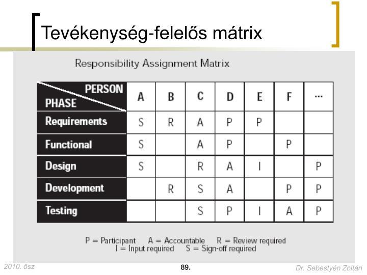 Tevékenység-felelős mátrix