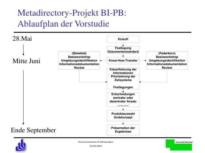 Metadirectory-Projekt BI-PB: