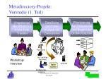 metadirectory projekt vorstudie 1 teil