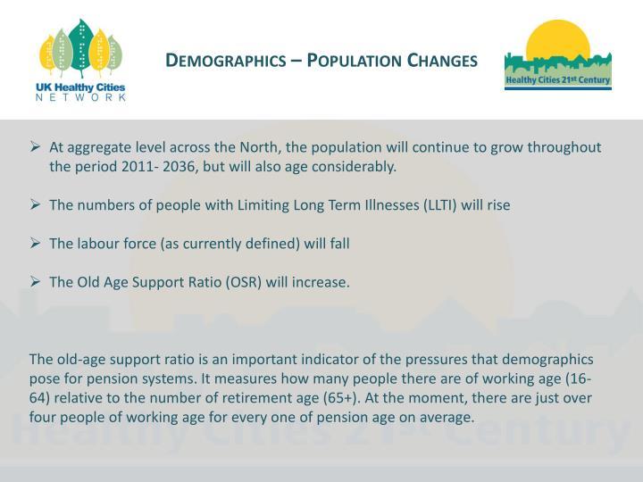 Demographics – Population Changes