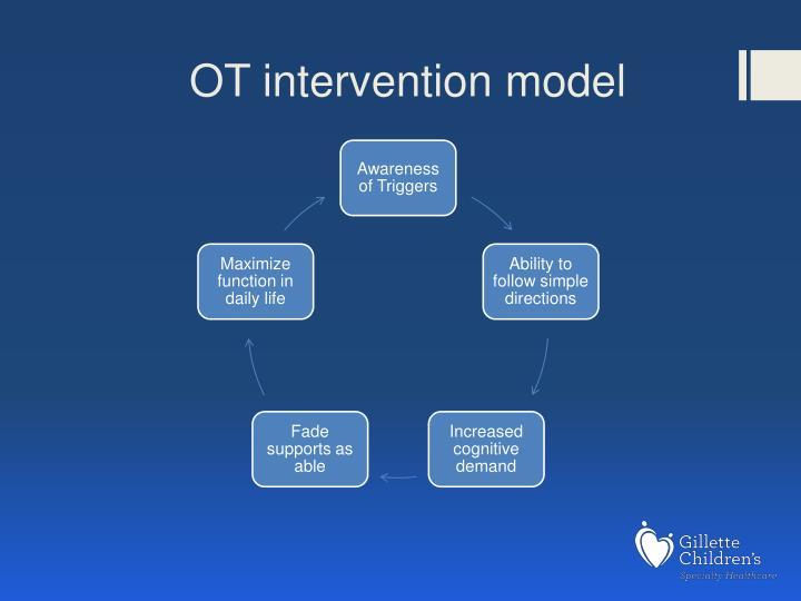 OT intervention model