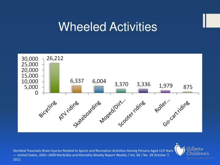 Wheeled Activities