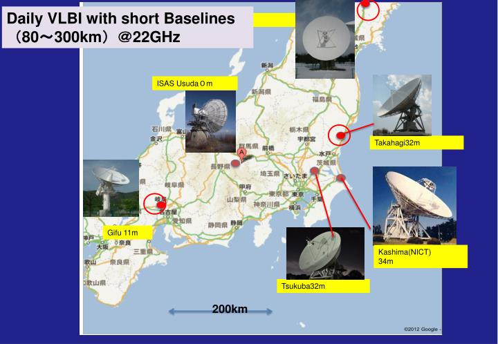 Daily VLBI with short Baselines