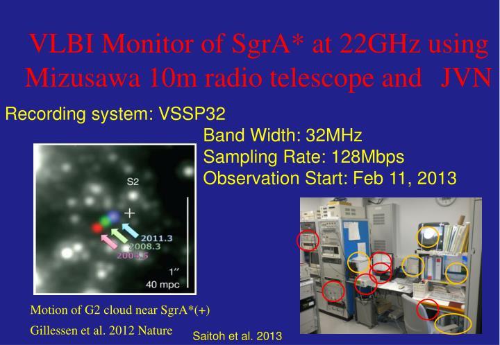 VLBI Monitor of SgrA* at 22GHz using Mizusawa 10m radio telescope and