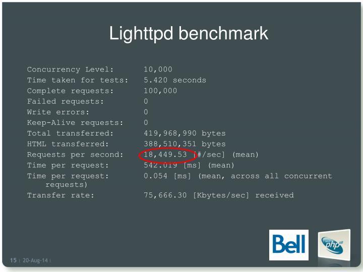 Lighttpd benchmark