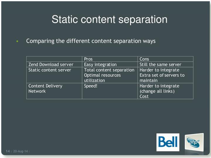 Static content separation