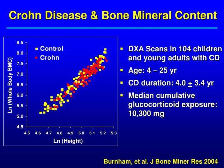 Crohn Disease & Bone Mineral Content