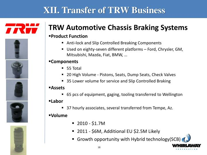 XII. Transfer of TRW Business