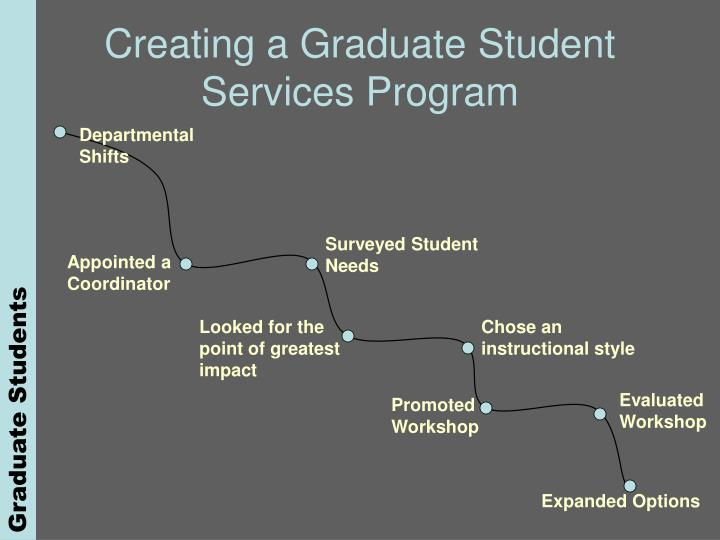 Creating a Graduate Student Services Program