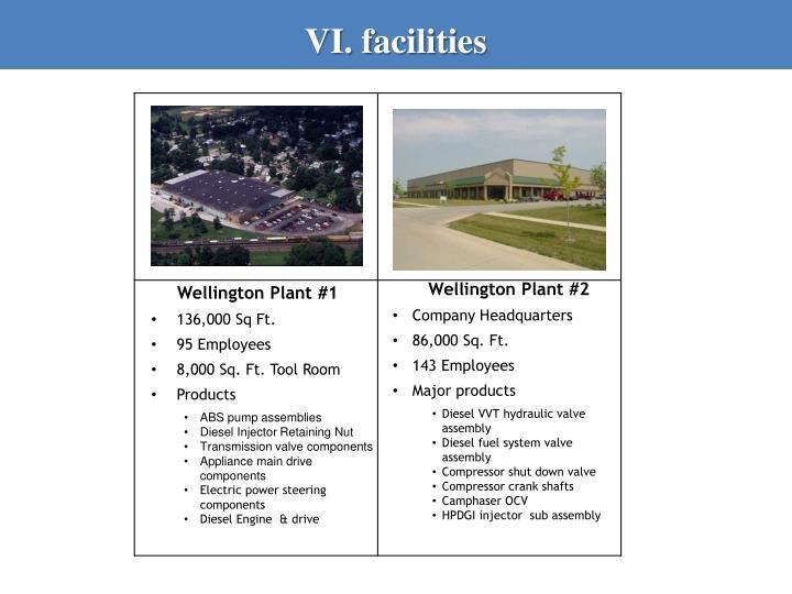VI. facilities