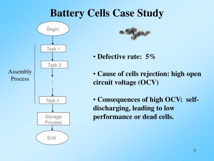 Battery Cells Case Study