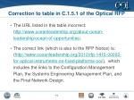 correction to table in c 1 5 1 of the optical rfp