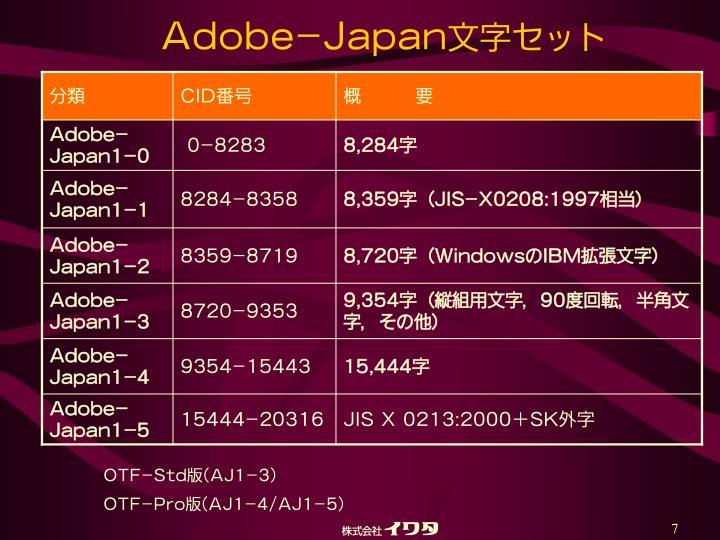 Adobe-Japan
