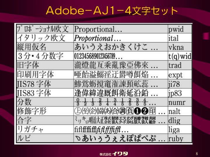 Adobe-AJ1-4