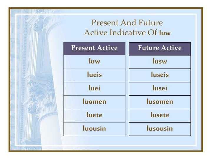 Present And Future Active Indicative Of