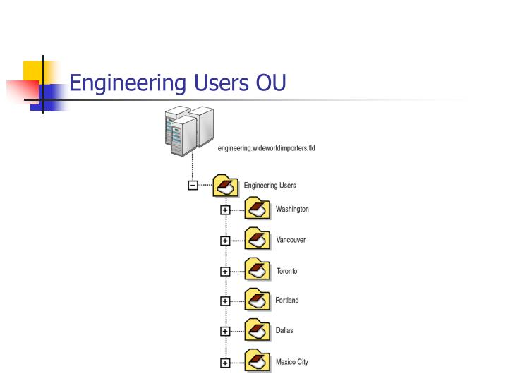 Engineering Users OU