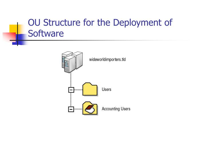 OU Structure for the Deployment of Software