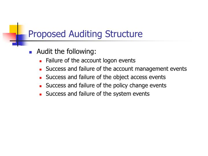 Proposed Auditing Structure
