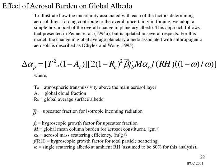 Effect of Aerosol Burden on Global Albedo