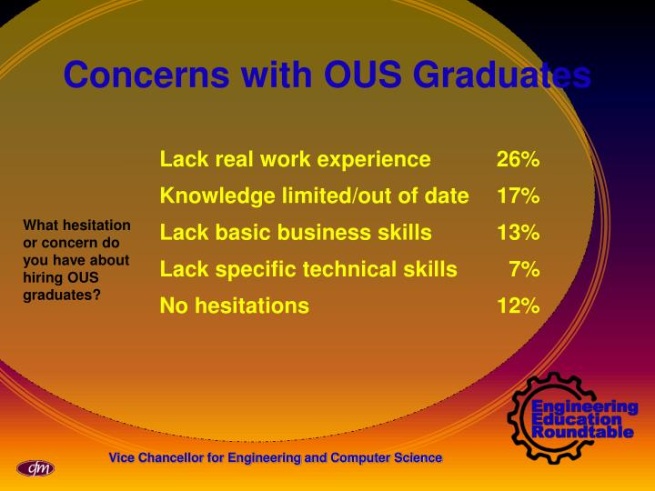 Concerns with OUS Graduates