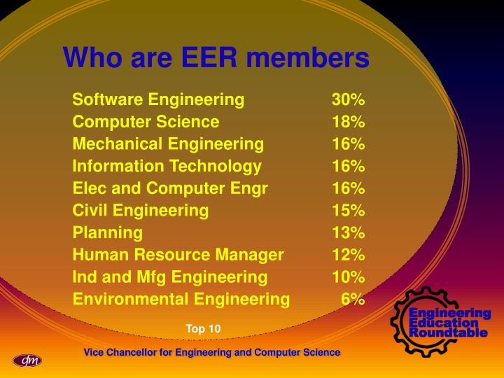 Who are EER members