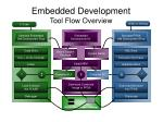 embedded development tool flow overview