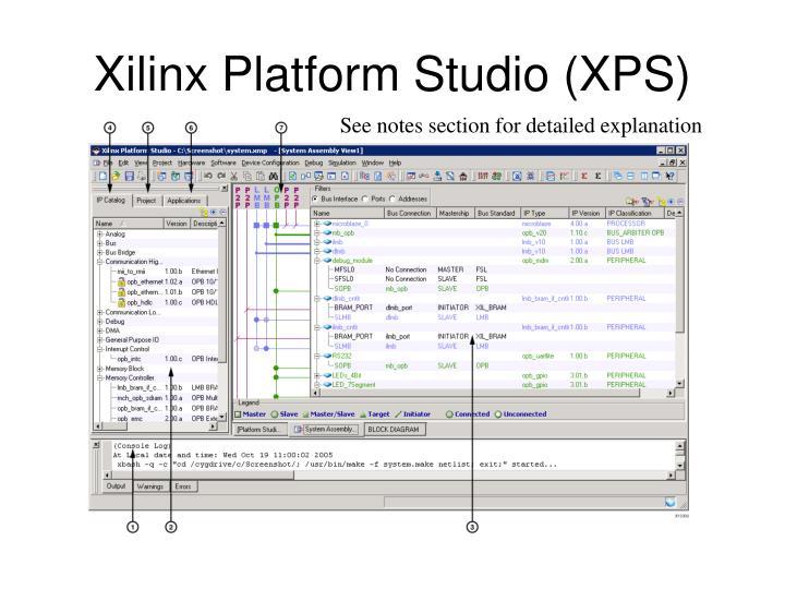 Xilinx Platform Studio (XPS)